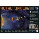 CBG Poster éducatif effaçable à sec format 52 x 76cm, thème notre univers