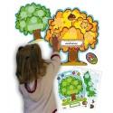 Atelier Maxi saison :4 arbres géants 64x48 cm, 4 cartes saisons, 28 éléments à disposer, 28 velcro