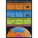 CBG Poster éducatif effaçable à sec format 52 x 76cm, thème les instruments de musique