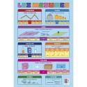 CBG Poster : MESURES - 52x76cm