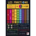 CBG Poster : FRACTIONS - 52x76cm