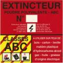 SICLI Panneau classe de feu ABC poudre polyvalente 4003